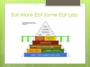 eat-some-more-less
